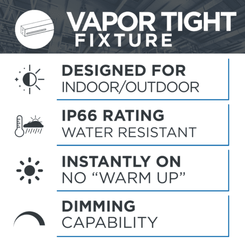 Vapor tight